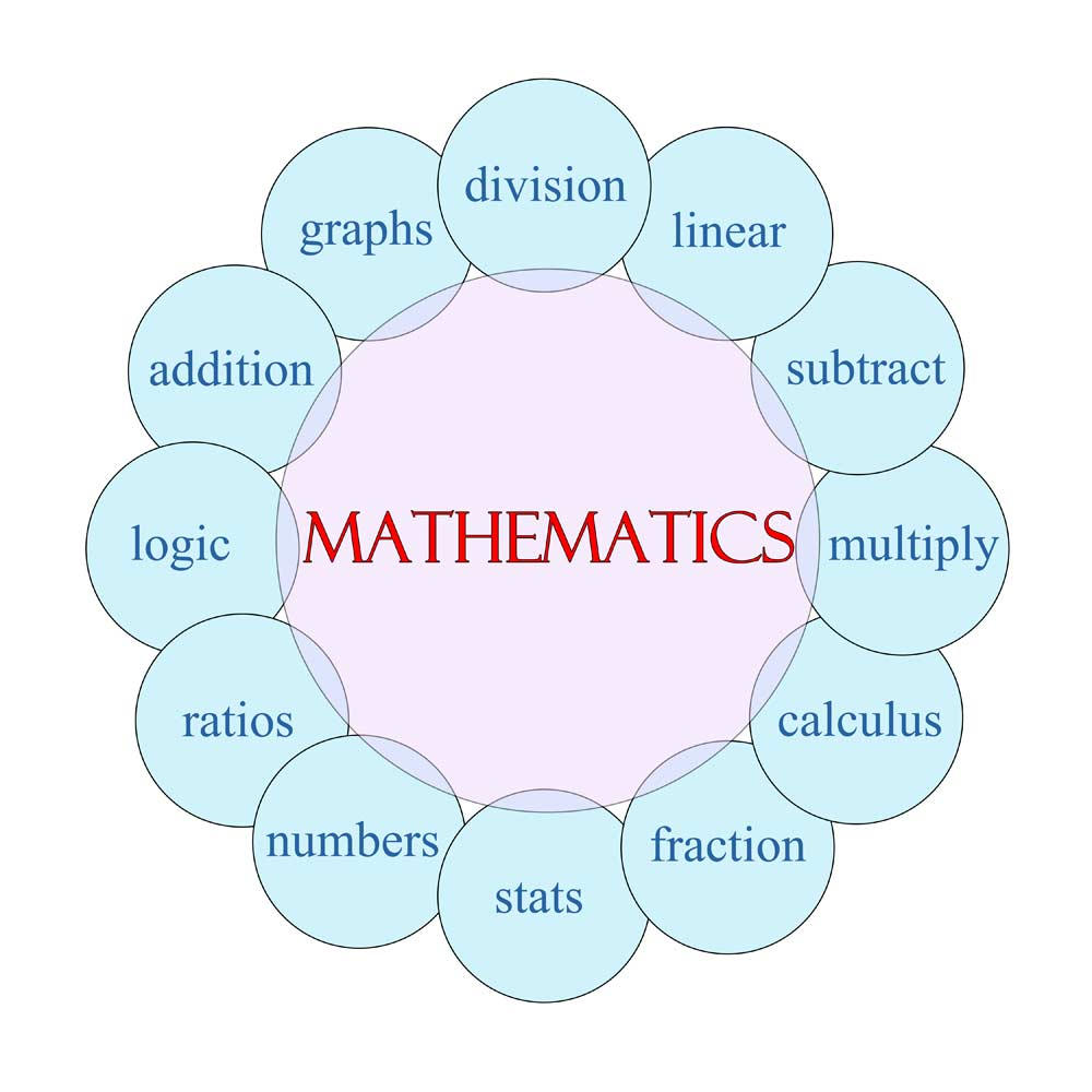 mathematics in daily life essay How to solve daily life problems everyone has problems in their life for the most part, we are able to quickly solve them without much trouble at all.